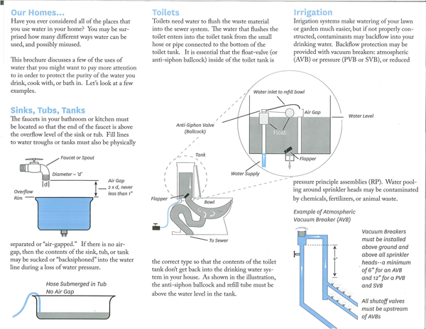 Cross-Connections in Household Plumbing Page 2